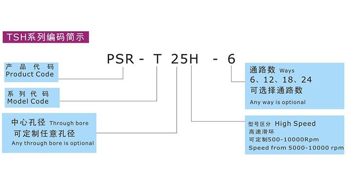 PSR-TH25造型表