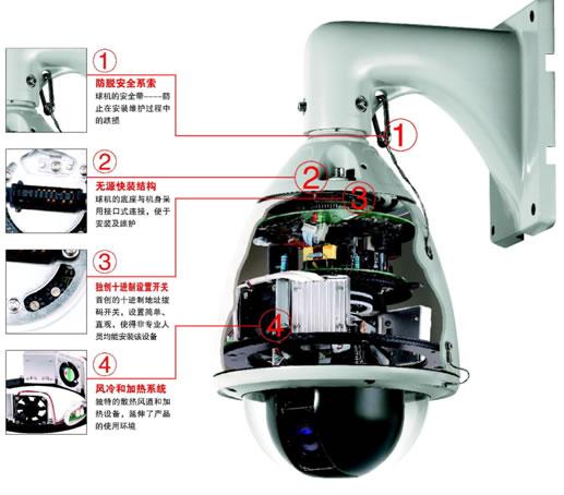 滑环在智能球型摄像机中的应用